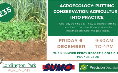 Agroecology & Conservation Agriculture In Practice